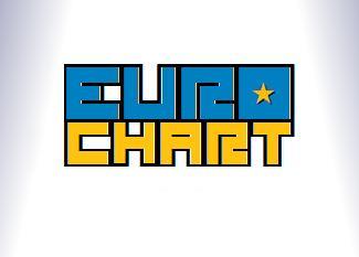 EUROCHART